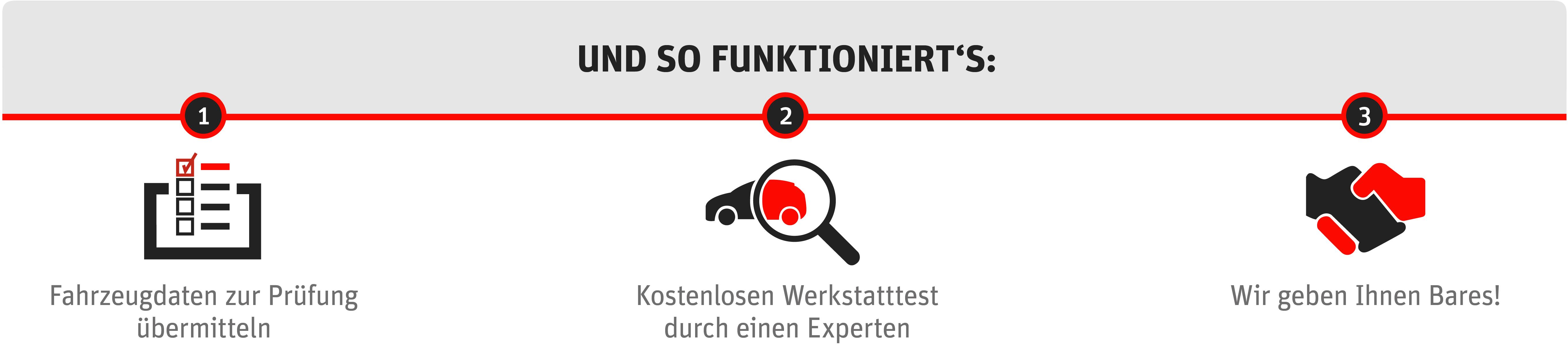 Fahrzeugbewertung, Auto-Ankauf, Werkstatttest
